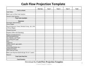Flow Projection Template by Flow Projection Worksheet Tecnologialinstante