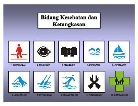 Tkk Pendataan Kb Penegak Madya ambalan soekarno fatmawati