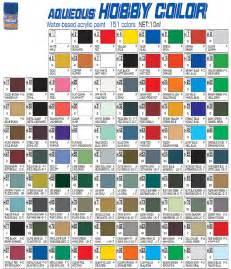 mr hobby gunze aqueous color h1 h50 10ml acrylic paint