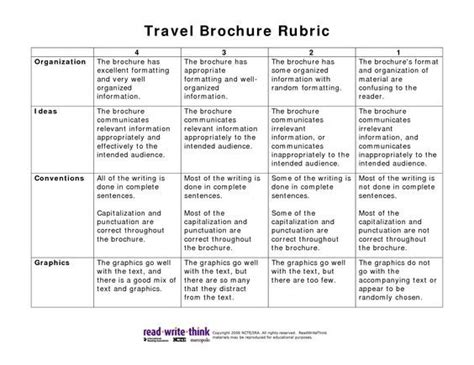 history rubric template travel brochure rubric pdf picture pinteres