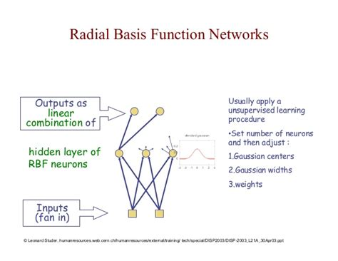 pattern recognition in neural network lecture artificial neural networks and pattern recognition