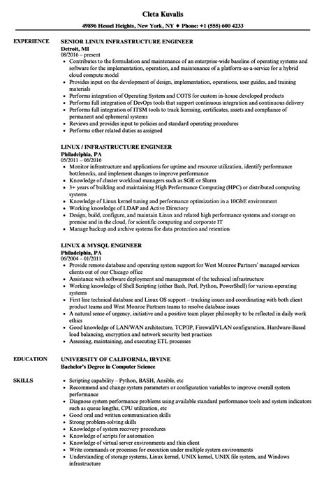 Unix Resume Job by Examples Resume Experience Resume For Actors And Models