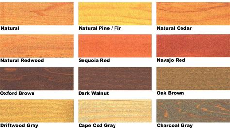 deck stain color for white house deck design and ideas