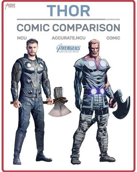 thor hammer le thor odinson with a new hammer stormbreaker marvel