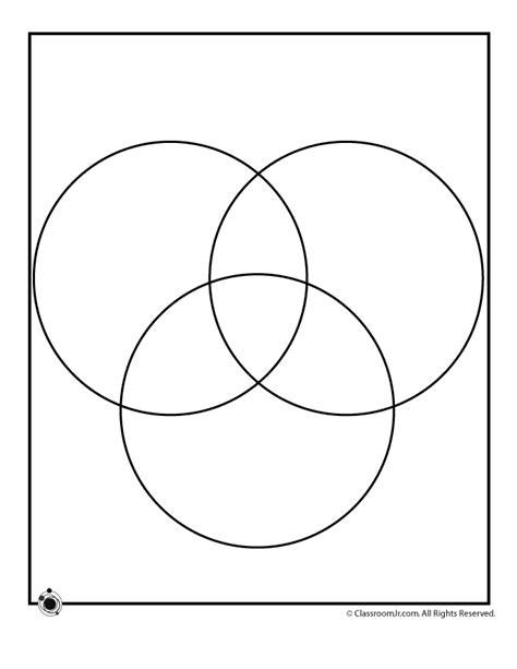 3 circle venn diagram template invitation template