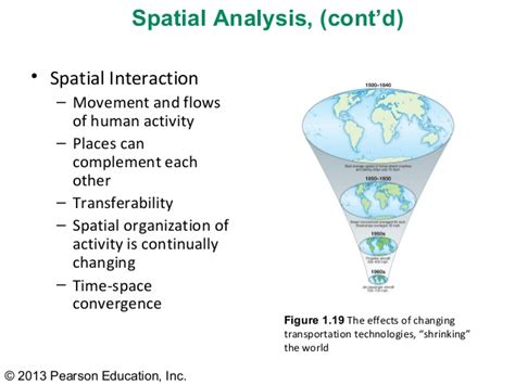 spatial pattern analysis in human geography hg 6e ch 01 lecture