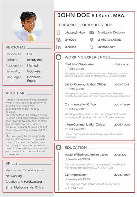 free download curriculum vitae cv atau resume yang