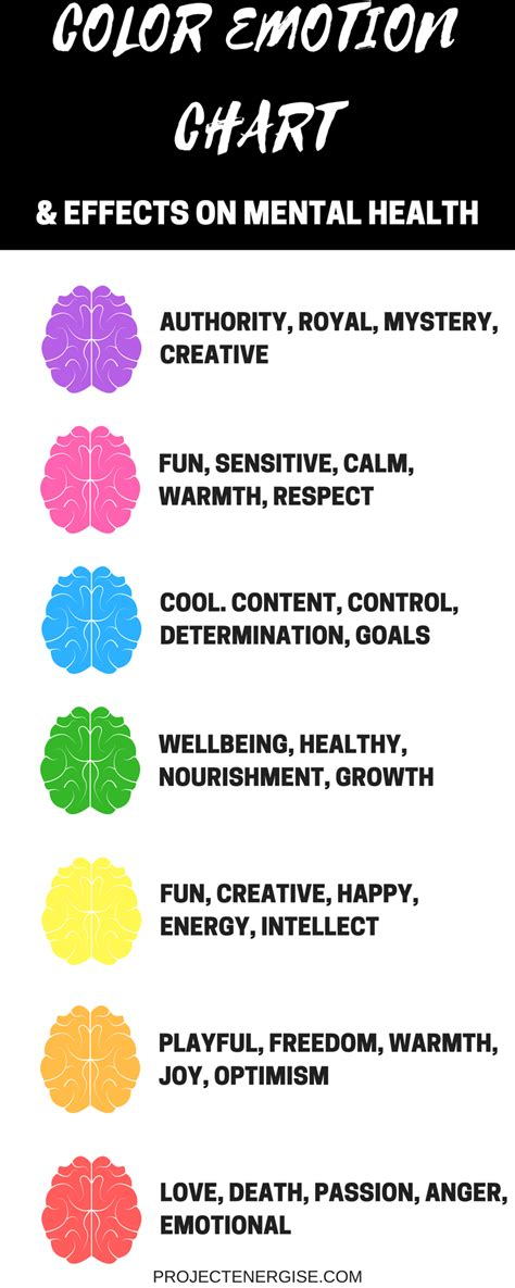 how does color affect mood how color affects your mood and mental health drastically