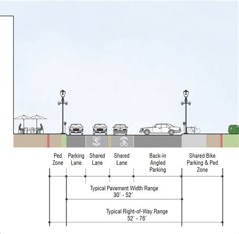 township section layout pemberton township has new complete streets policy and