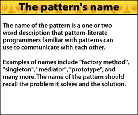 log4j pattern method name defining behavioral creational and structural design