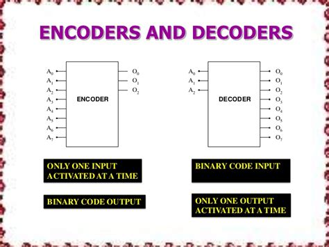 encoder table and circuit diagram types of encoders and decoders with tables