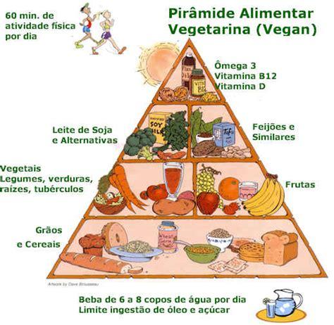 piramide alimentare vegana nutri 231 227 o vegetariana єgєταяīαηīىмσ э 201 тicα 174