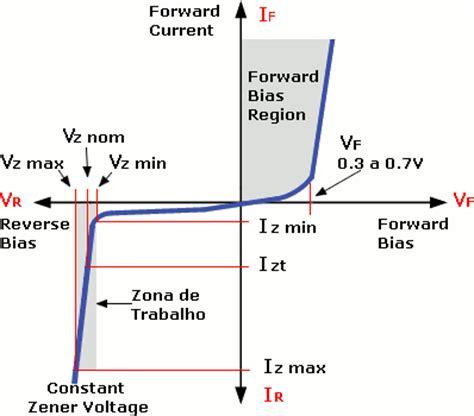 dale r0075 resistor diodo zener de 6v datasheet 28 images diodo zener