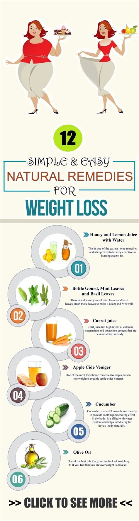 Lemon Detox Diet Average Weight Loss by 12 Simple Easy Remedies For Weight Loss Fast