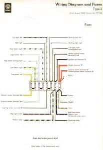71 vw beetle fuse block wiring diagram get free image about wiring diagram