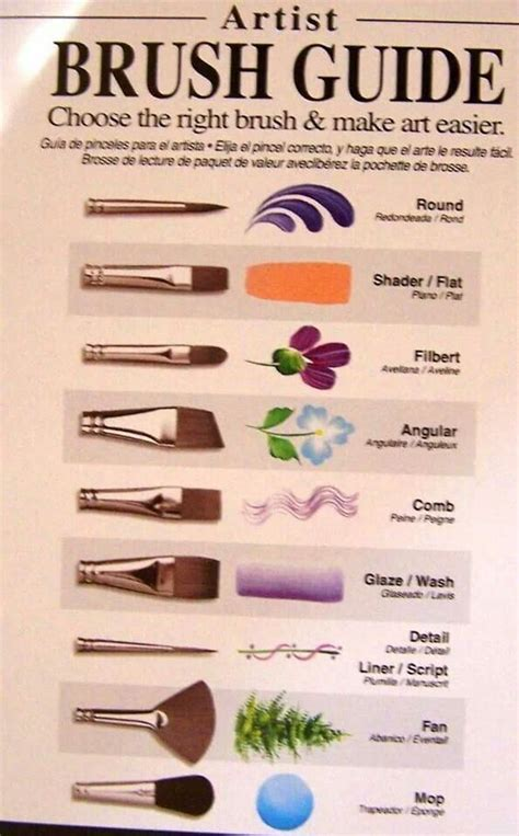 acrylic paint near me the 25 best step by step painting ideas on