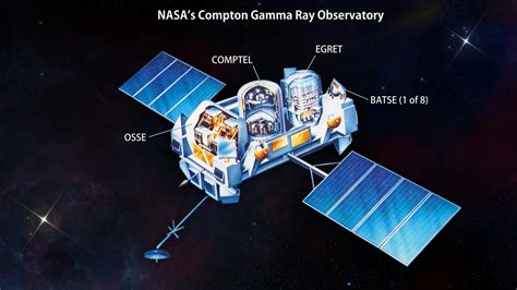 Engineering Briefprobe Nasa Celebrates 25 Years Of Breakthrough Gamma Science
