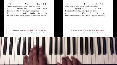 tutorial piano because of you because of who you are martha munizzi piano tutorial