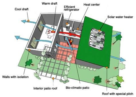 energy efficient homes floor plans energy efficient homes plans homes floor plans
