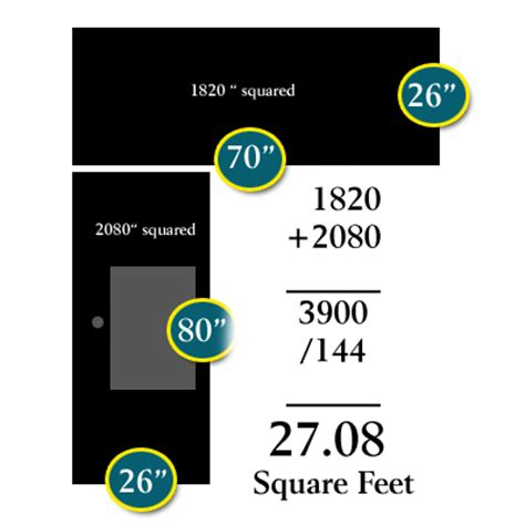 how do you find the square footage of a house 28 how do you find the square footage of a house
