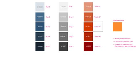global color css styles teradata downloads