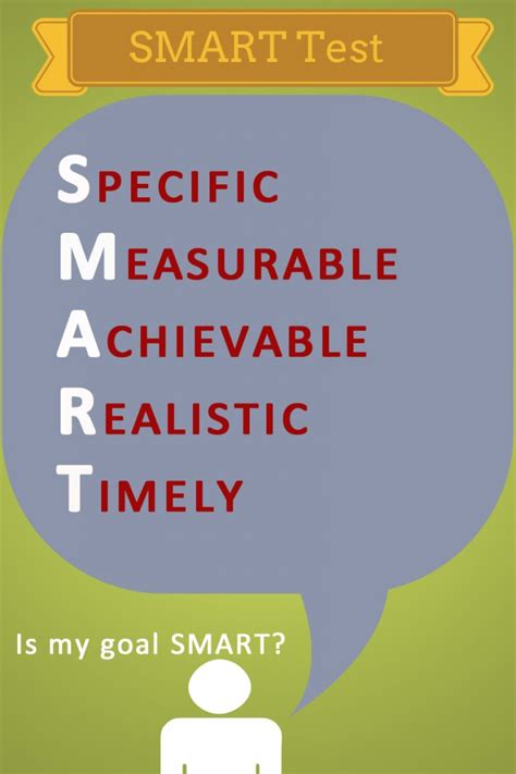 smart test achieving your goals from inspiration to accomplishment