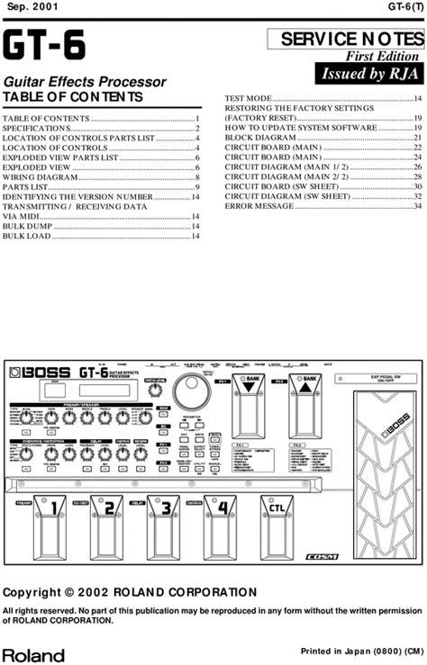 Roland Manual – Best Repair Manual Download