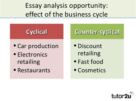 write the economic analysis section of a business proposal the business cycle and economic growth