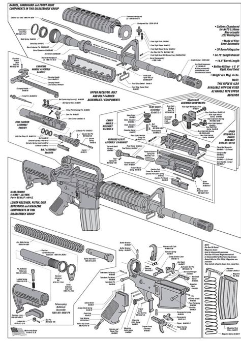 ar 15 parts diagram parts breakdown ar 15 rifles are radical