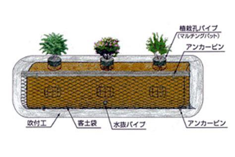 Nori 200 300 Mikron 3 株 水戸グリーンサービス グリーンポケット工法 法面保護工事