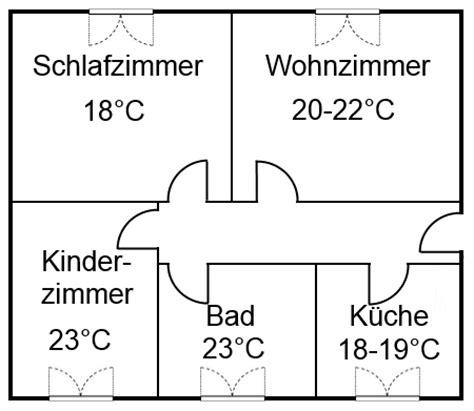 temperatur wohnung optimale raumtemperatur in der wohnung raumtemperatur
