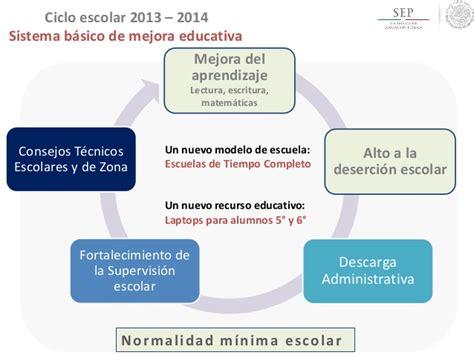 lineamientos tecnicos para la organizacion del sistema de consejo tecnico escolar presentacion 2 2013
