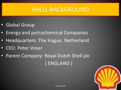 Shell Csr Royal Shell Ppt