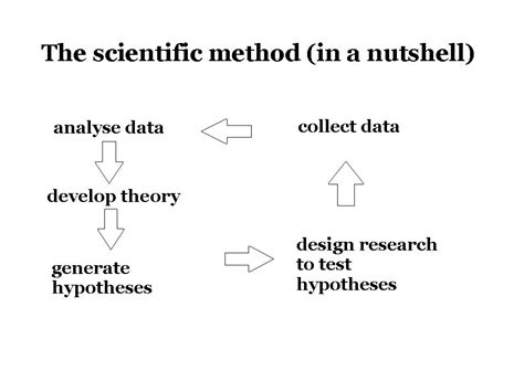 research methods and statistics a critical thinking approach research methods and statistics a critical thinking