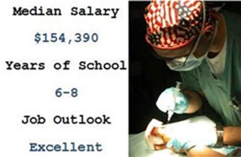 nurse anesthetist salary data released by nursing100 com