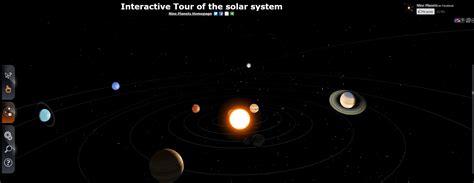 pz c del sistema solar