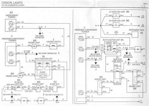 mg zr wiring diagram mg zr 160 wiring diagram wiring diagram