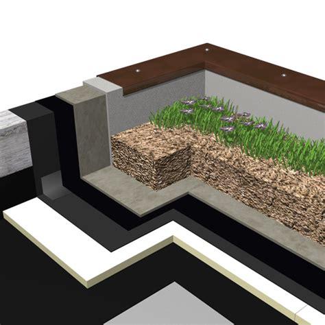 isolamento terrazza calpestabile stiferite spa a socio unico d 228 cher