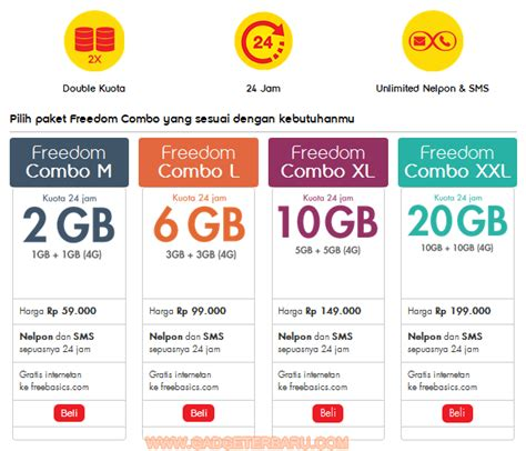 grais paket indosat terbaru 2018 daftar harga paket internet freedom combo indosat terbaru