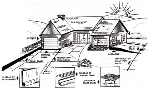 types of foundations for homes nfra maintenance page