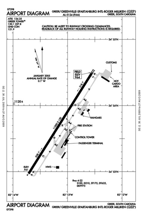 faa airport diagrams file gsp faa airport diagram png wikimedia commons