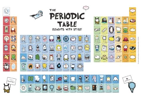 periodic table poster the store periodic table poster basher resource
