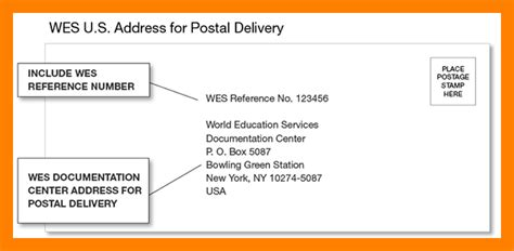 Resume Po Box Address 28 How To Write A Envelope Address How To Address An Envelope To Canada 6 Steps With