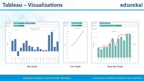 tableau tutorial beginner tableau training for beginners tableau tutorial