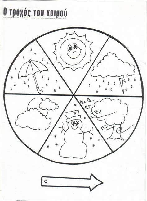 weather pattern exles weather wheel clip art 18