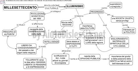illuminismo in storia illuminismo blackboard italiano storia