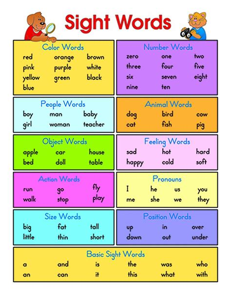 sight words brighter child sight words popflyboys
