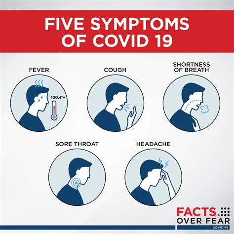 covid  faqs        coronavirus