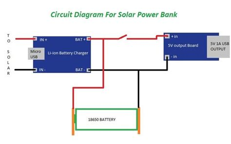 diagram kapasitor bank wiring diagram kapasitor bank 28 images capasitor bank slametwied diy solar panel system