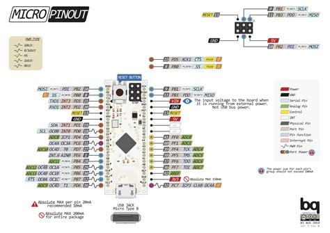 arduino nano pinout diagram arduino micro pinout diagram arduino projects